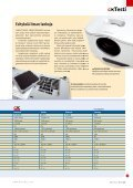 Datatykit salkun pohjalle - MikroPC - Page 4