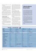 Olohuoneen ohuet tilan- säästäjät - MikroPC - Page 3