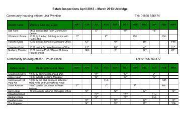 Estate inspections April 2012 – March 2013 Uxbridge Community ...