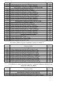 schema de certificare 7 - Page 3
