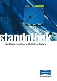 Identificare e rimediare ai difetti di verniciatura. - Standox