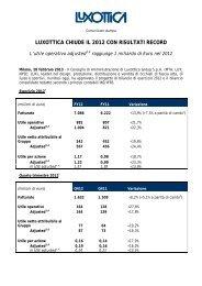 LUXOTTICA CHIUDE IL 2012 CON RISULTATI RECORD