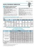 VALVOLE D'ESPANSIONE TERMOSTATICHE - Page 3