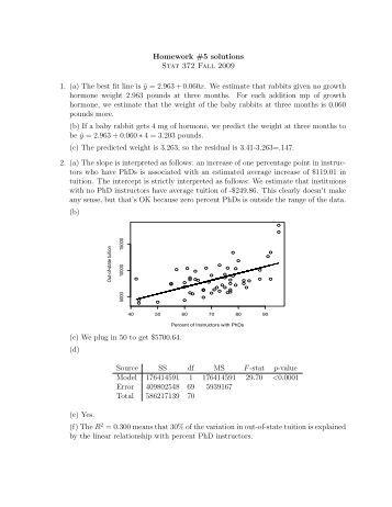 Statistics about homework ?