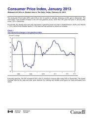 Consumer Price Index, January 2013