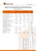 Finanšu rādītāji par 2007.gada 4. ceturksni - Baltikums - Page 4
