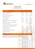 Finanšu rādītāji par 2007.gada 4. ceturksni - Baltikums - Page 5