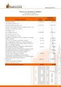 Finanšu rādītāji par 2007.gada 4. ceturksni - Baltikums - Page 6
