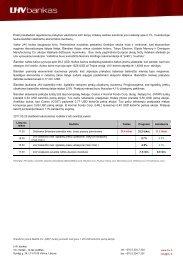 JAV rinkų priešprekybinė apžvalga 2011 05 25