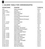 I. CALIBRE TABLE FOR CHRONOGRAPHS - Victorinox