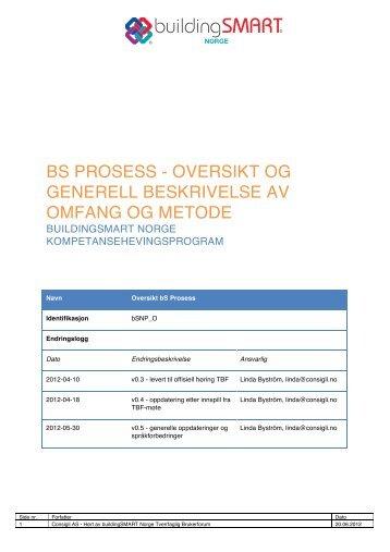 Oversikt buildingSMART Norge Prosess v0.5
