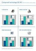Ventilateurs EC - Systemair - Page 3