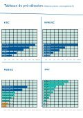 Ventilateurs EC - Systemair - Page 4