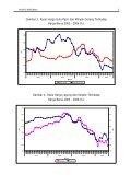 Analisis Penyebab Kenaikan Harga Beras - Pusat Sosial Ekonomi ... - Page 5