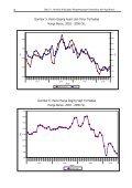 Analisis Penyebab Kenaikan Harga Beras - Pusat Sosial Ekonomi ... - Page 6