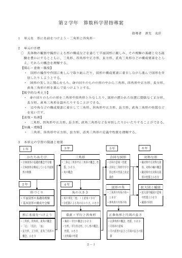 県東部教育課程研究集会 2年生指導案