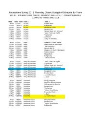 Recesstime Spring 2013 Thursday Classic Dodgeball Schedule By ...