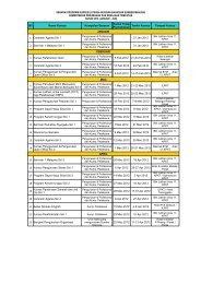 senarai program kursus/latihan anjuran bahagian sumber manusia ...