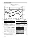 katsauksessamme 1/2010 (sivulla 13) - Seligson & Co - Page 6