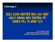Chuong 2(5).pdf