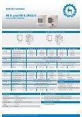 Regelbare Antriebstechnik - Krautloher GmbH - Seite 2
