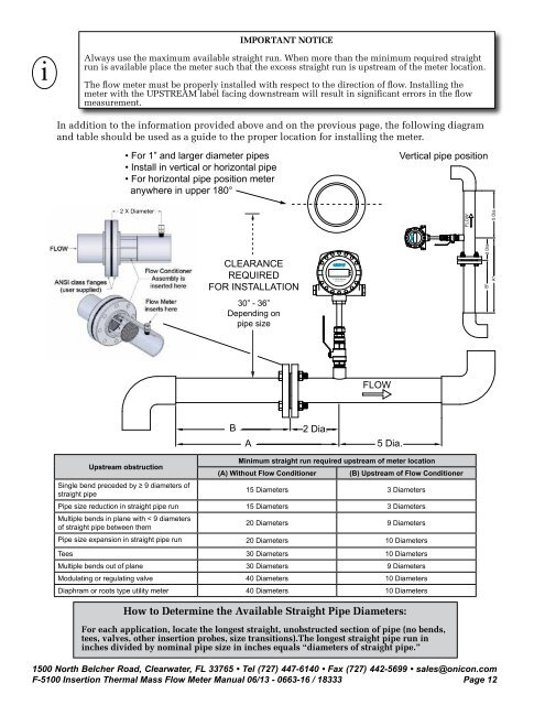 Clearwater, FL USA www.on on service meter wiring diagram, voltage meter wiring diagram, flow meter schematic, flow meter data sheet, flow meter cable, flow meter system, flow meter block diagram, heat meter wiring diagram, resistance meter wiring diagram, flow meter installation diagram, flow meter exploded view, water meter wiring diagram, electric meter wiring diagram,