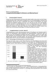 Langzeitarbeitslosigkeit in Bremen und Bremerhaven, Stand: April ...