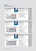 FZ50 - Portalfräsmaschinen - galika - Seite 6