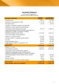 Finanšu rādītāji par 2010.gada 3.ceturksni - Baltikums - Page 3