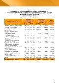 Finanšu rādītāji par 2010.gada 3.ceturksni - Baltikums - Page 4