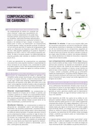 CompensaCiones de Carbono - Carbon Trade Watch