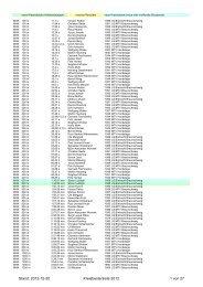 Kreisbestenliste 2012 - Leichtathletik Braunschweig