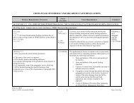 40 cfr part 122 – epa administered permit programs - Oklahoma ...