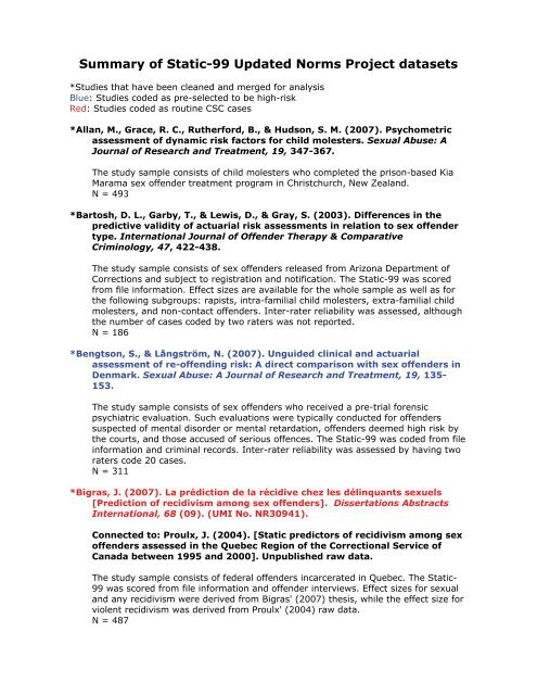 Brief annotated bibliography of studies used in new norms