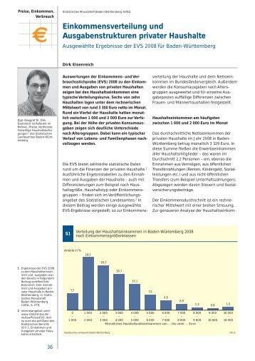 Einkommensverteilung und Ausgabenstrukturen privater Haushalte
