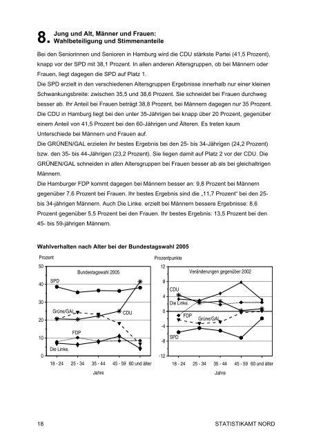 Wahlbeteiligung und Stimmenanteile - Statistikamt Nord