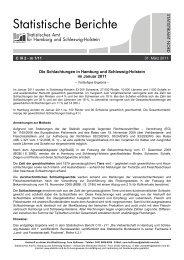 Die Schlachtungen in Hamburg und Schleswig-Holstein im Januar ...