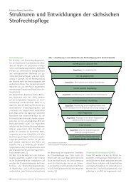Strukturen und Entwicklungen der sächsischen Strafrechtspflege