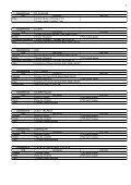 MEMORIAL DESCRITIVO - Ecanto - Page 4