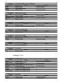 MEMORIAL DESCRITIVO - Ecanto - Page 5