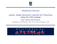 Statistical Cartoons rpanel: simple interactive controls for R functions ...