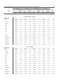 G IV 1-j Beherbergung im Reiseverkehr im Kalenderjahr 2011 - Seite 3