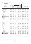 A I 1-vj Bevölkerungsentwicklung in Baden-Württemberg im 2 ... - Page 3