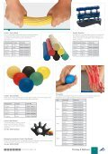 3B Scientific - THERAPY & WELLNESS Catalog - Page 3