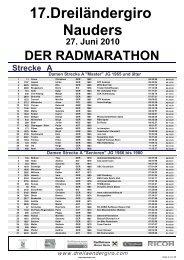 17.Dreiländergiro Nauders 27. Juni 2010 DER RADMARATHON ...