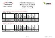 Württembergische Meisterschaft 2009 Rope Skipping