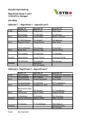 Kampfrichtereinteilung RegioFinale Einzel 1 und 2 13.04.2013 in ...