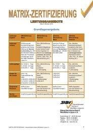 Matrix-Leistungsumfang - Steuerberaterverband Schleswig-Holstein
