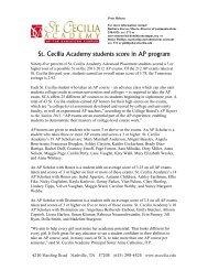 St. Cecilia Academy students score in AP program