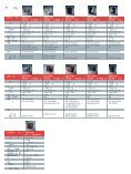 医用显示器 - EIZO 艺卓专业显示器 - Page 2